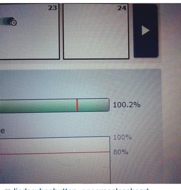 A grades